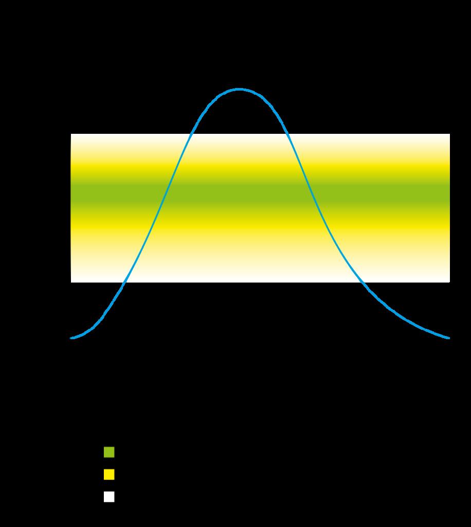 Infografik Parkett und Raumklima